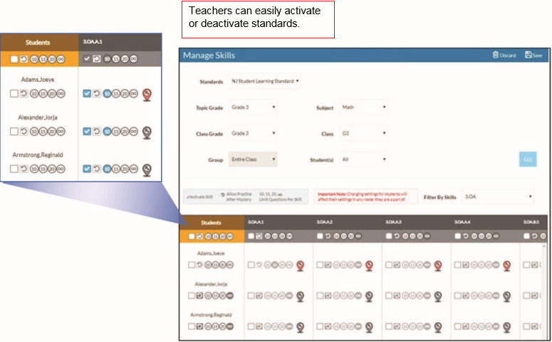 Teachers can easily activate or deactivate standards.