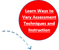 Learn Ways to Vary Assessment Techniques and Instruction